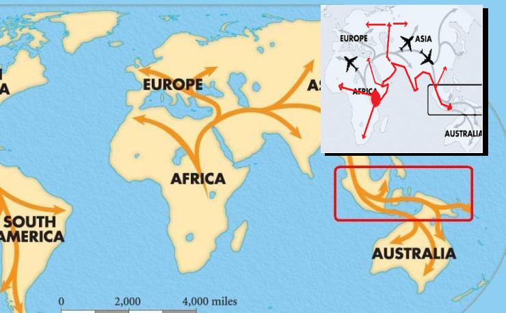 human-migration222222