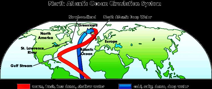 Atlantic.sirculation.system740transparent.png